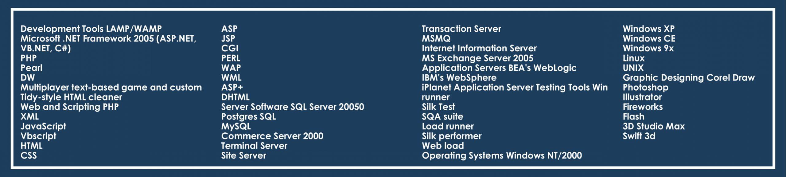 madaar technologies platforms services